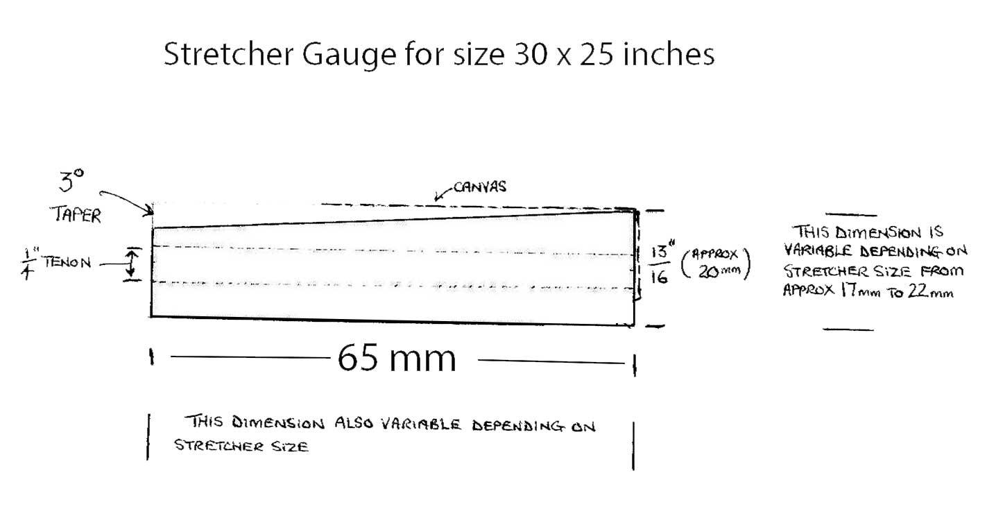 Stretcher diagram